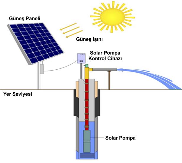 solarsulama